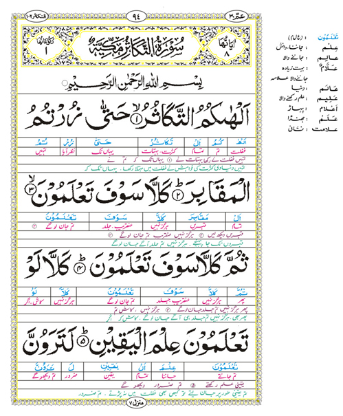 surah mulk pdf with bangla translation